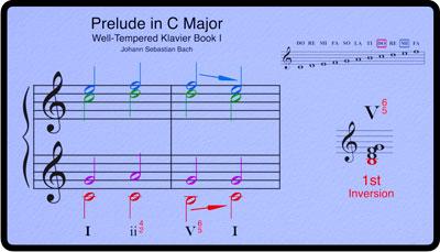 Breaking Barlines Diatonic Harmony Module, Pre-Dominants Part 1