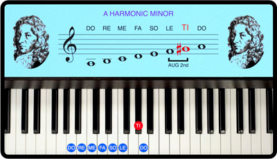 Breaking Barlines Scales Module, Harmonic and Melodic Minor